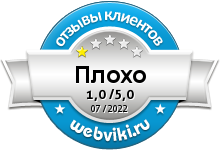 qiwishop.net Оценка
